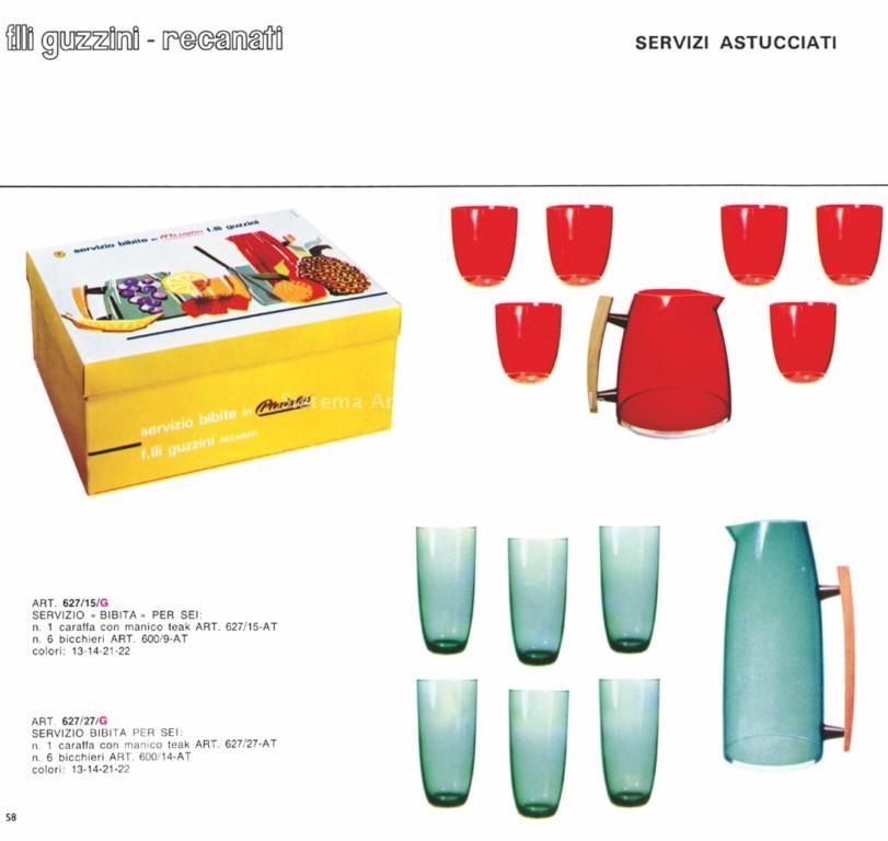 Dettaglio oggetto digitale imprese for Guzzini casa catalogo